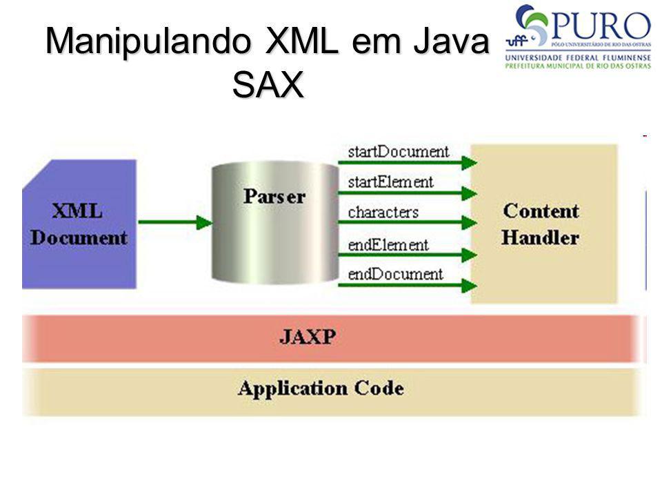 Manipulando XML em Java SAX
