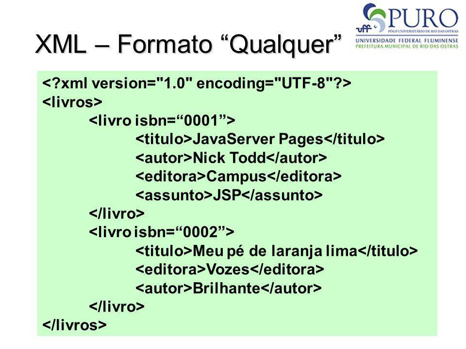XQuery Linguagem projetada para consultar dados XML XQuery está para XML assim como SQL está para um BD Não segue a sintaxe de XML Alternativa para o uso de XSLT Também se baseia na linguagem XPath 2.0 Uso com Java: http://www.ibm.com/developerworks/library/x- xjavaxquery/index.html