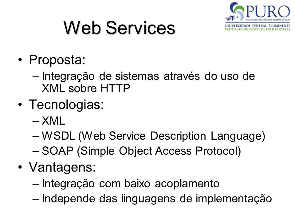 Web Services Proposta: –Integração de sistemas através do uso de XML sobre HTTP Tecnologias: –XML –WSDL (Web Service Description Language) –SOAP (Simp