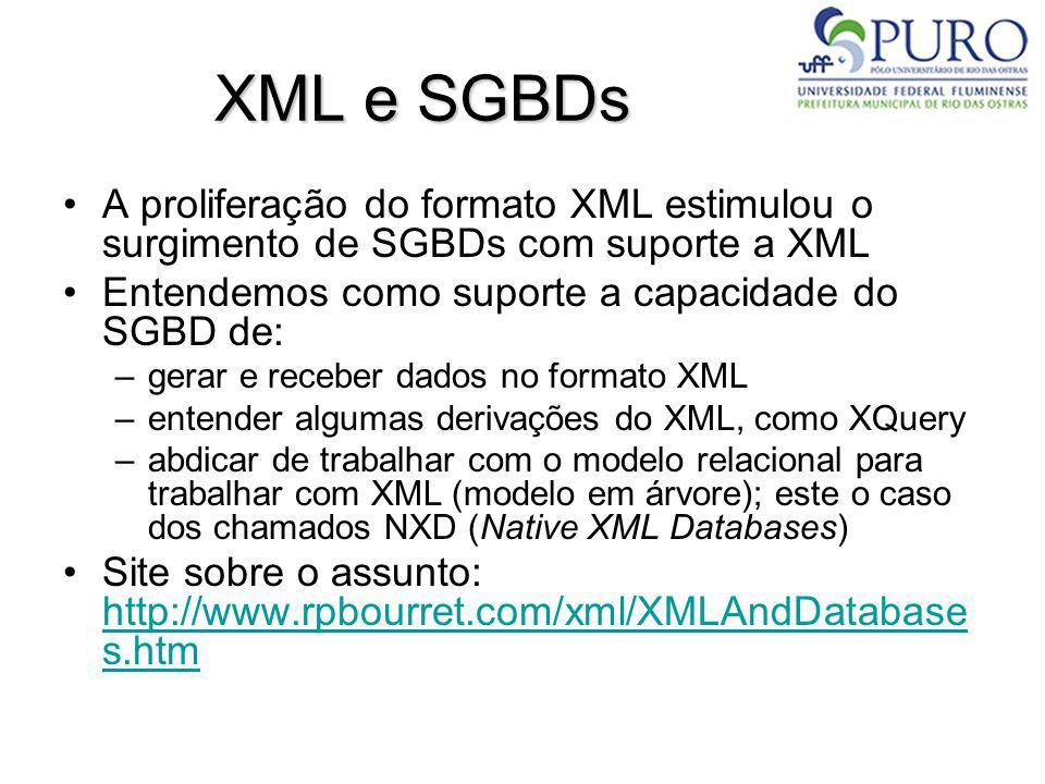XML e SGBDs A proliferação do formato XML estimulou o surgimento de SGBDs com suporte a XML Entendemos como suporte a capacidade do SGBD de: –gerar e