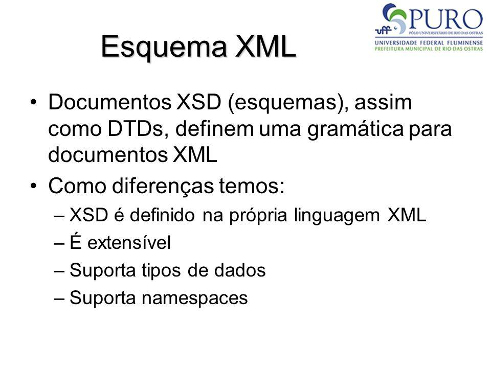 Esquema XML Documentos XSD (esquemas), assim como DTDs, definem uma gramática para documentos XML Como diferenças temos: –XSD é definido na própria li