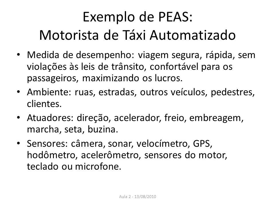 Exemplo de PEAS: Motorista de Táxi Automatizado Medida de desempenho: viagem segura, rápida, sem violações às leis de trânsito, confortável para os pa