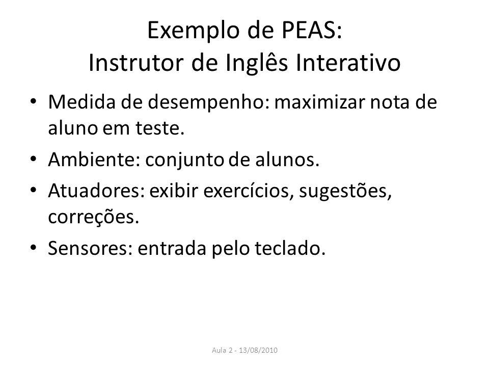 Exemplo de PEAS: Instrutor de Inglês Interativo Medida de desempenho: maximizar nota de aluno em teste. Ambiente: conjunto de alunos. Atuadores: exibi