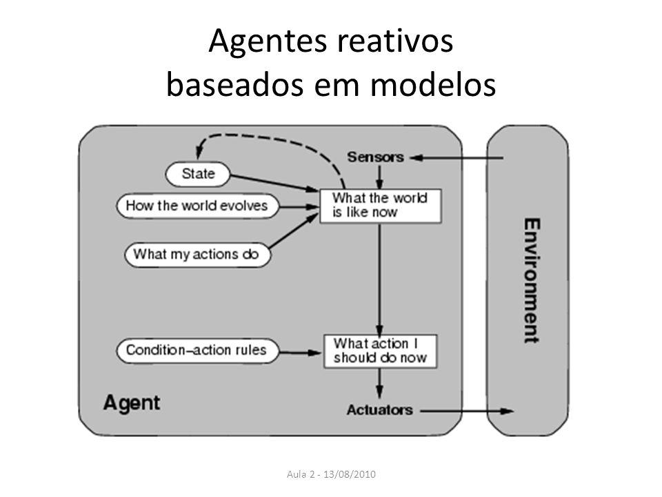 Agentes reativos baseados em modelos Aula 2 - 13/08/2010