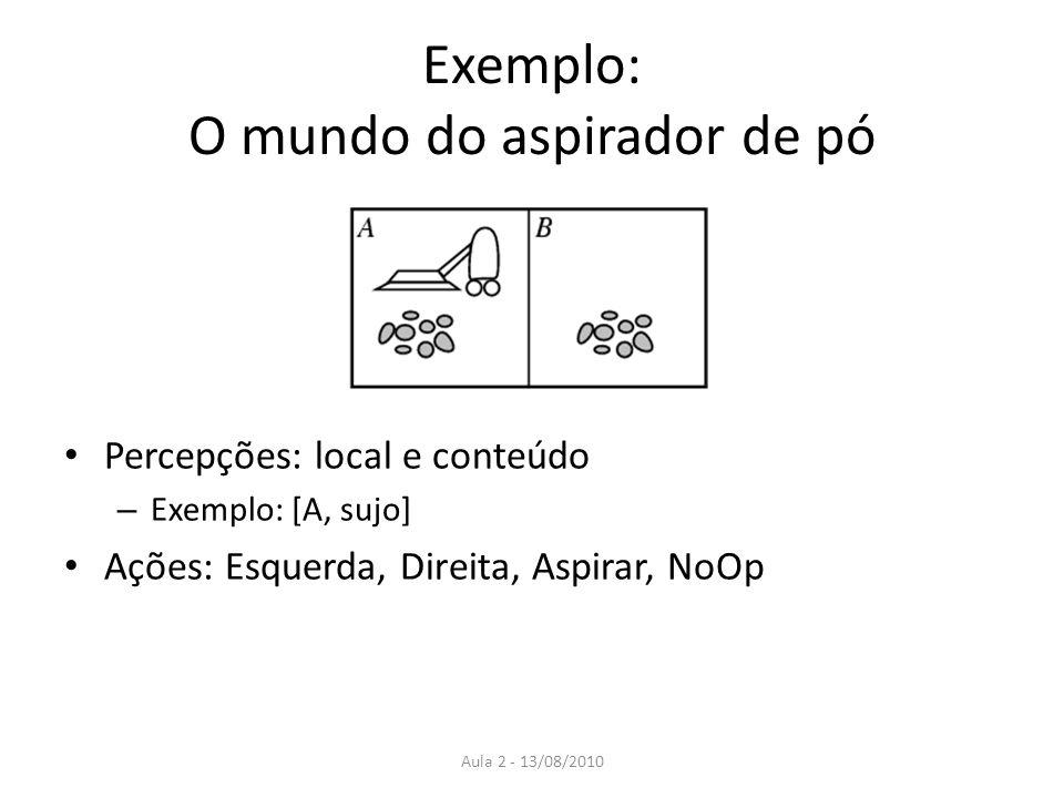 Exemplo: O mundo do aspirador de pó Percepções: local e conteúdo – Exemplo: [A, sujo] Ações: Esquerda, Direita, Aspirar, NoOp Aula 2 - 13/08/2010