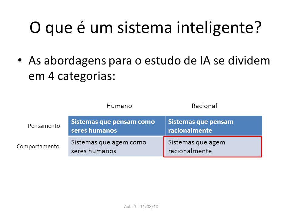 Aula 1 - 11/08/10 O que é um sistema inteligente? As abordagens para o estudo de IA se dividem em 4 categorias: Sistemas que pensam como seres humanos