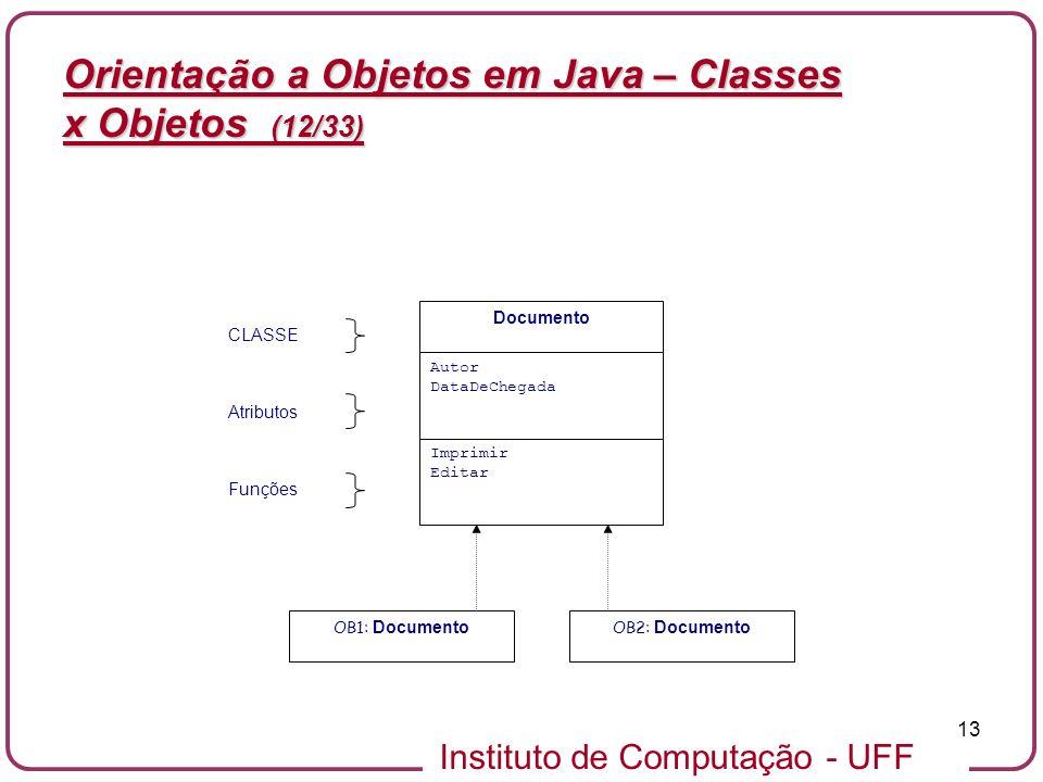 Instituto de Computação - UFF 13 Orientação a Objetos em Java – Classes x Objetos (12/33) Documento Autor DataDeChegada Imprimir Editar OB1: Documento