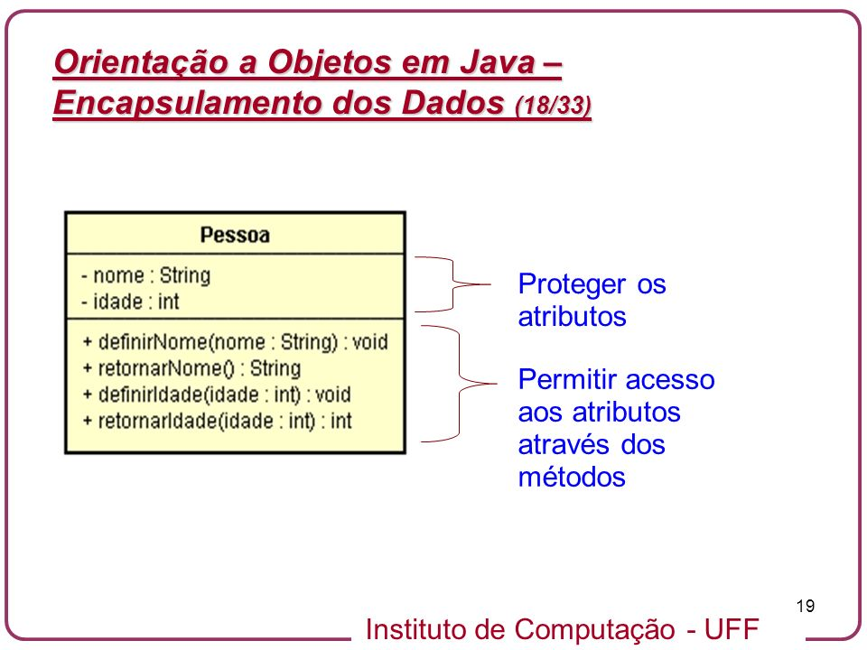 Instituto de Computação - UFF 19 Orientação a Objetos em Java – Encapsulamento dos Dados (18/33) Proteger os atributos Permitir acesso aos atributos a