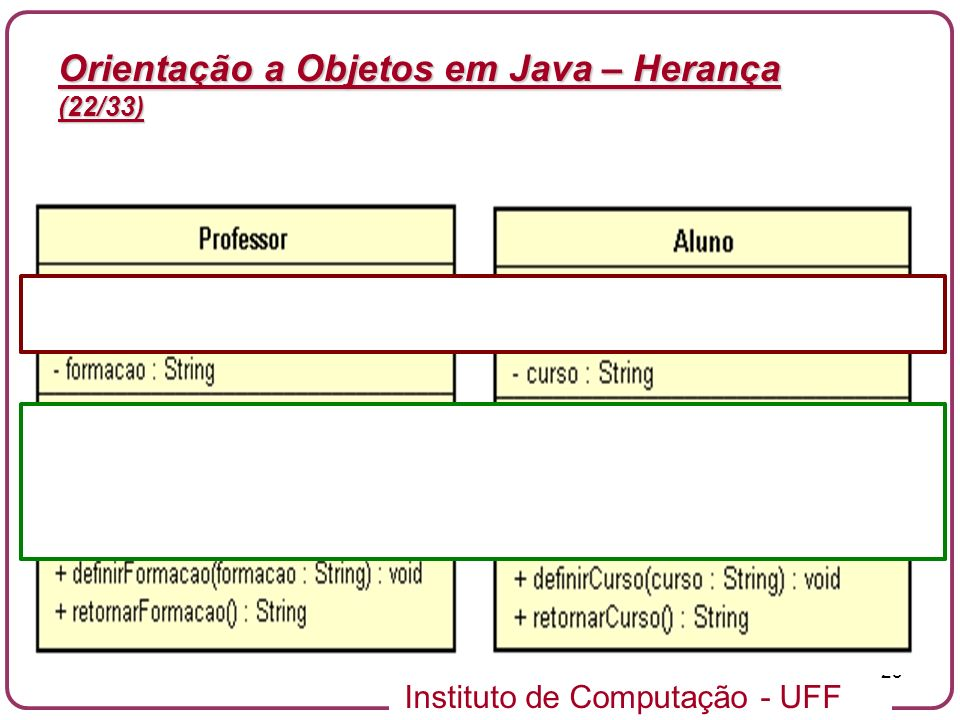 Instituto de Computação - UFF 23 Orientação a Objetos em Java – Herança (22/33)