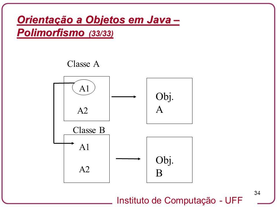Instituto de Computação - UFF 34 Orientação a Objetos em Java – Polimorfismo (33/33) A1 A2 A1 A2 Classe B Obj. A Obj. B Classe A