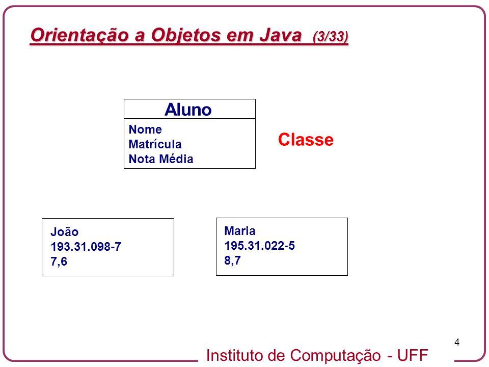 Instituto de Computação - UFF 4 Orientação a Objetos em Java (3/33) Classe Aluno Nome Matrícula Nota Média João 193.31.098-7 7,6 Maria 195.31.022-5 8,