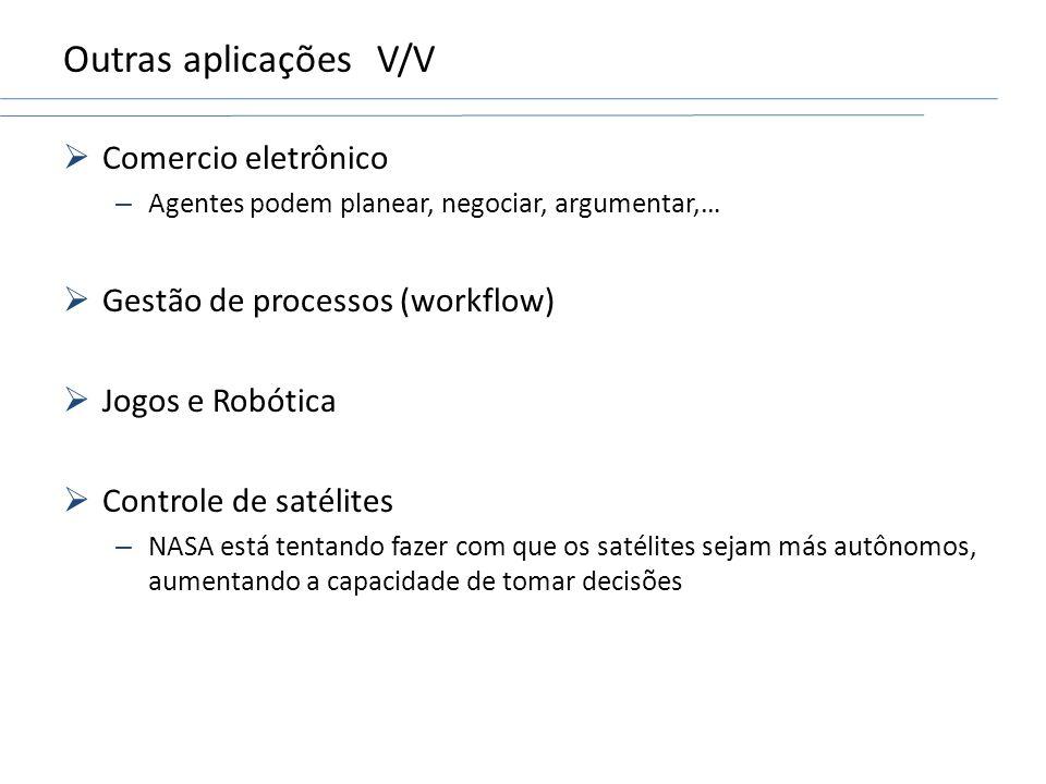 Outras aplicaçõesV/V Comercio eletrônico – Agentes podem planear, negociar, argumentar,… Gestão de processos (workflow) Jogos e Robótica Controle de s