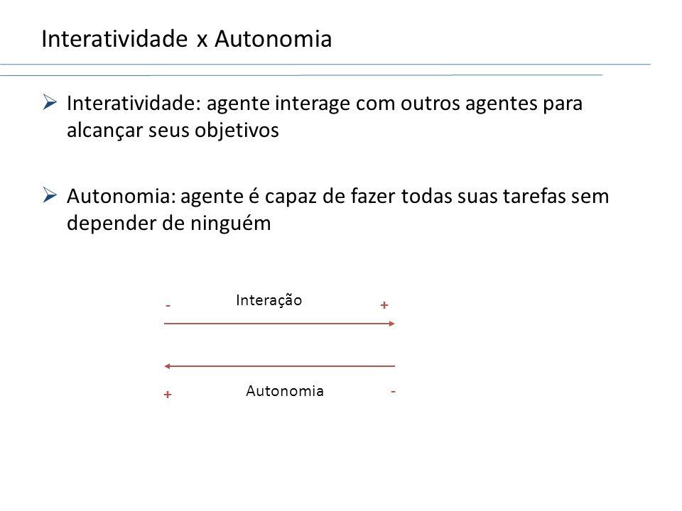Interatividade x Autonomia Interatividade: agente interage com outros agentes para alcançar seus objetivos Autonomia: agente é capaz de fazer todas su