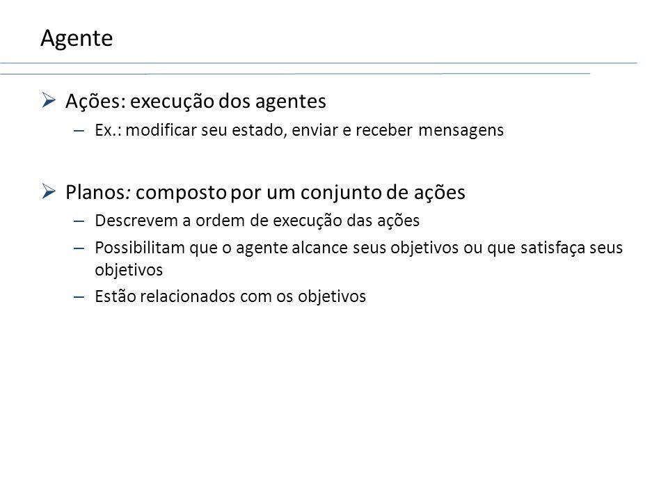 Agente Ações: execução dos agentes – Ex.: modificar seu estado, enviar e receber mensagens Planos: composto por um conjunto de ações – Descrevem a ord