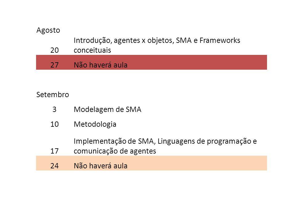 Agosto 20 Introdução, agentes x objetos, SMA e Frameworks conceituais 27Não haverá aula Setembro 3Modelagem de SMA 10Metodologia 17 Implementação de S