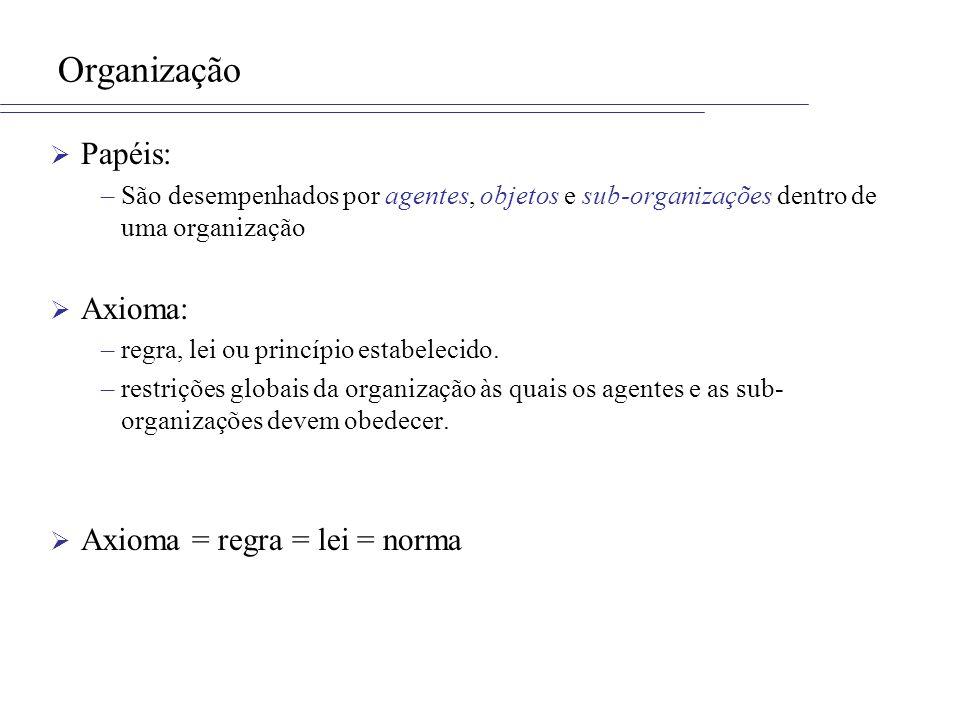Organização Papéis: –São desempenhados por agentes, objetos e sub-organizações dentro de uma organização Axioma: –regra, lei ou princípio estabelecido