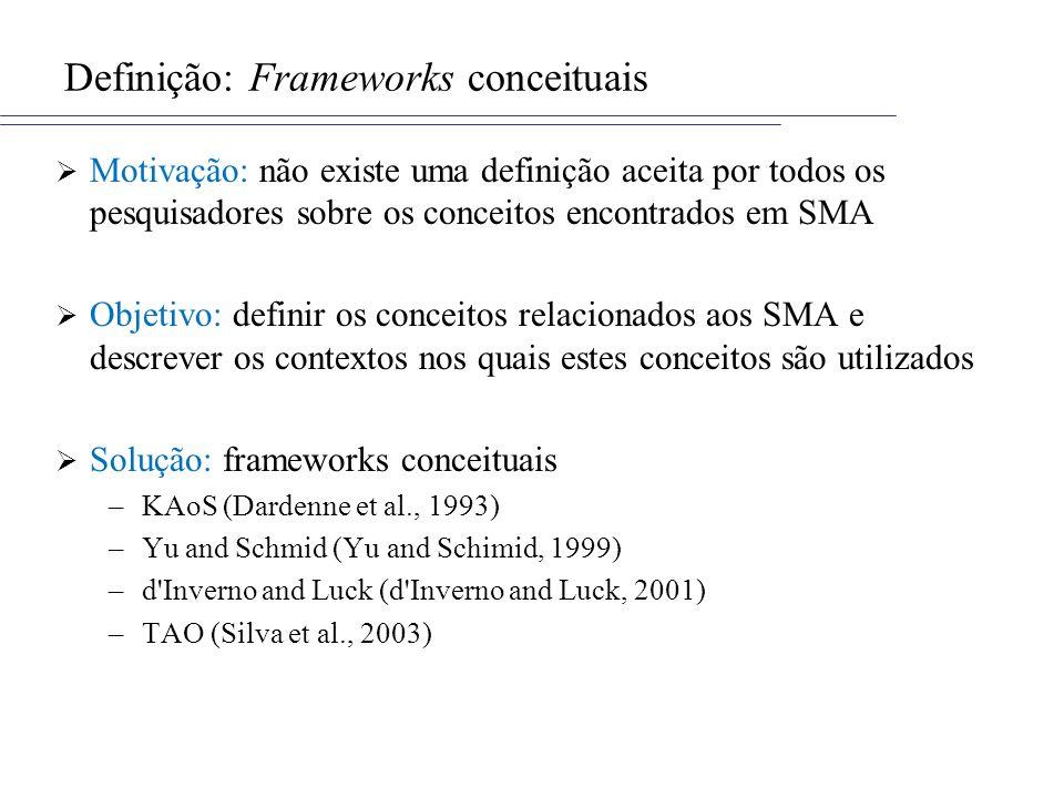 Definição: Frameworks conceituais Motivação: não existe uma definição aceita por todos os pesquisadores sobre os conceitos encontrados em SMA Objetivo