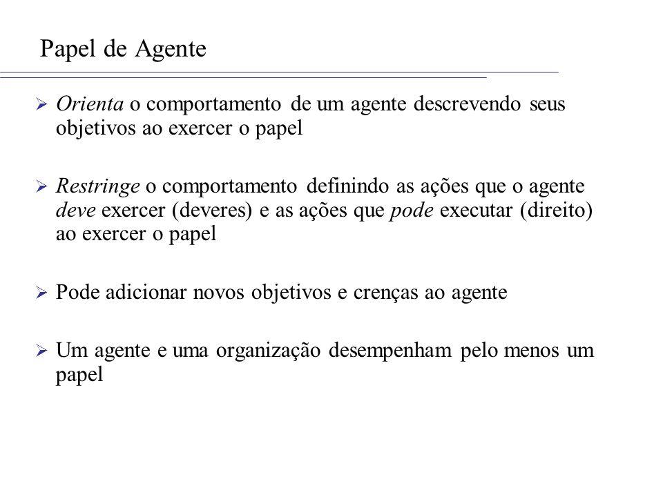 Papel de Agente Orienta o comportamento de um agente descrevendo seus objetivos ao exercer o papel Restringe o comportamento definindo as ações que o