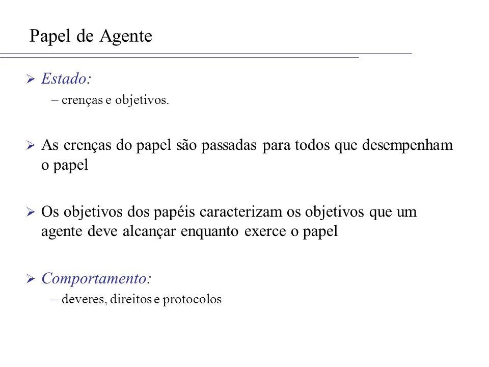 Papel de Agente Estado: –crenças e objetivos. As crenças do papel são passadas para todos que desempenham o papel Os objetivos dos papéis caracterizam