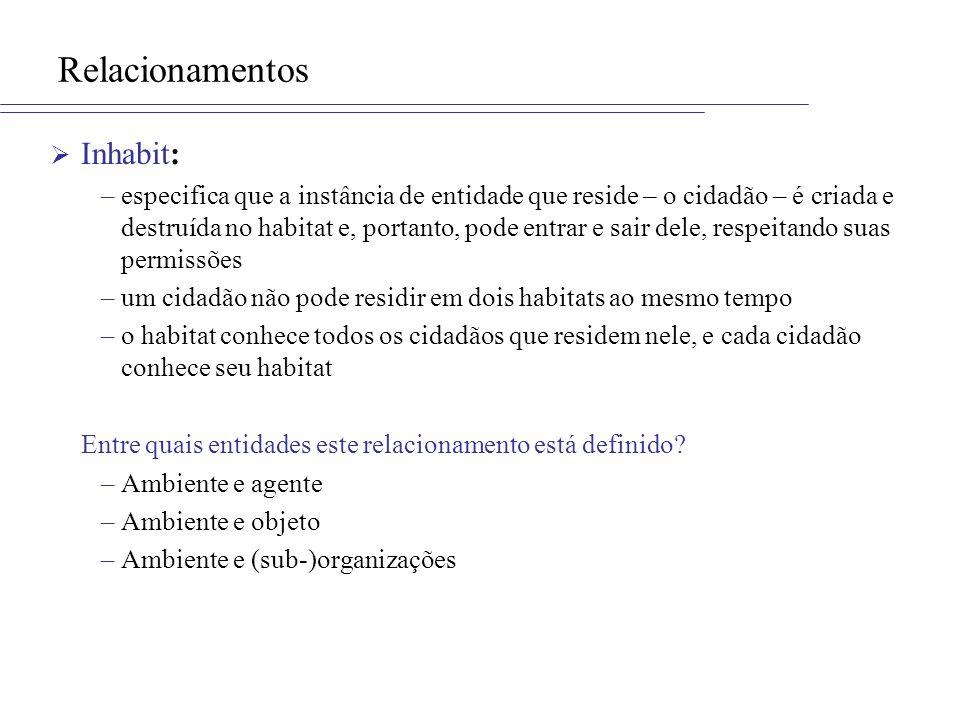 Relacionamentos Inhabit: –especifica que a instância de entidade que reside – o cidadão – é criada e destruída no habitat e, portanto, pode entrar e s