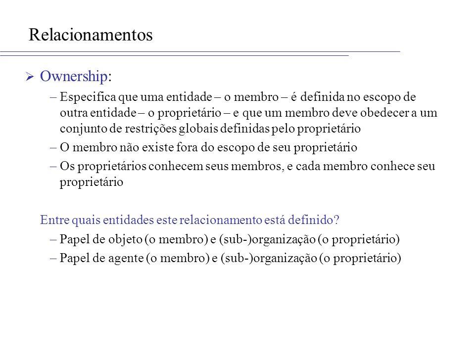 Relacionamentos Ownership: –Especifica que uma entidade – o membro – é definida no escopo de outra entidade – o proprietário – e que um membro deve ob