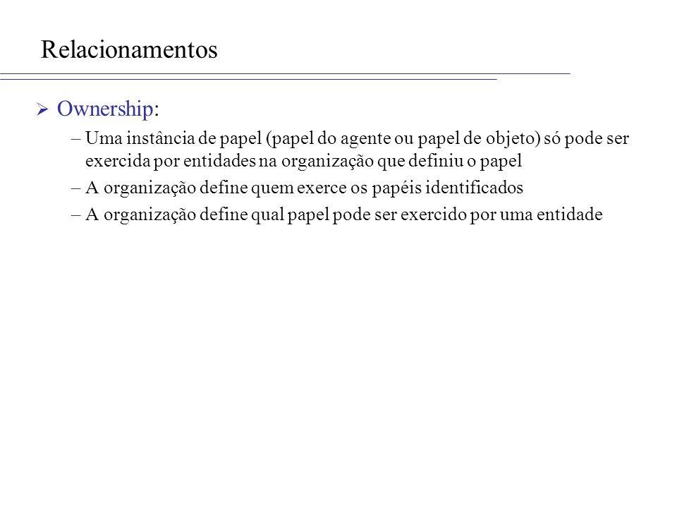Relacionamentos Ownership: –Uma instância de papel (papel do agente ou papel de objeto) só pode ser exercida por entidades na organização que definiu