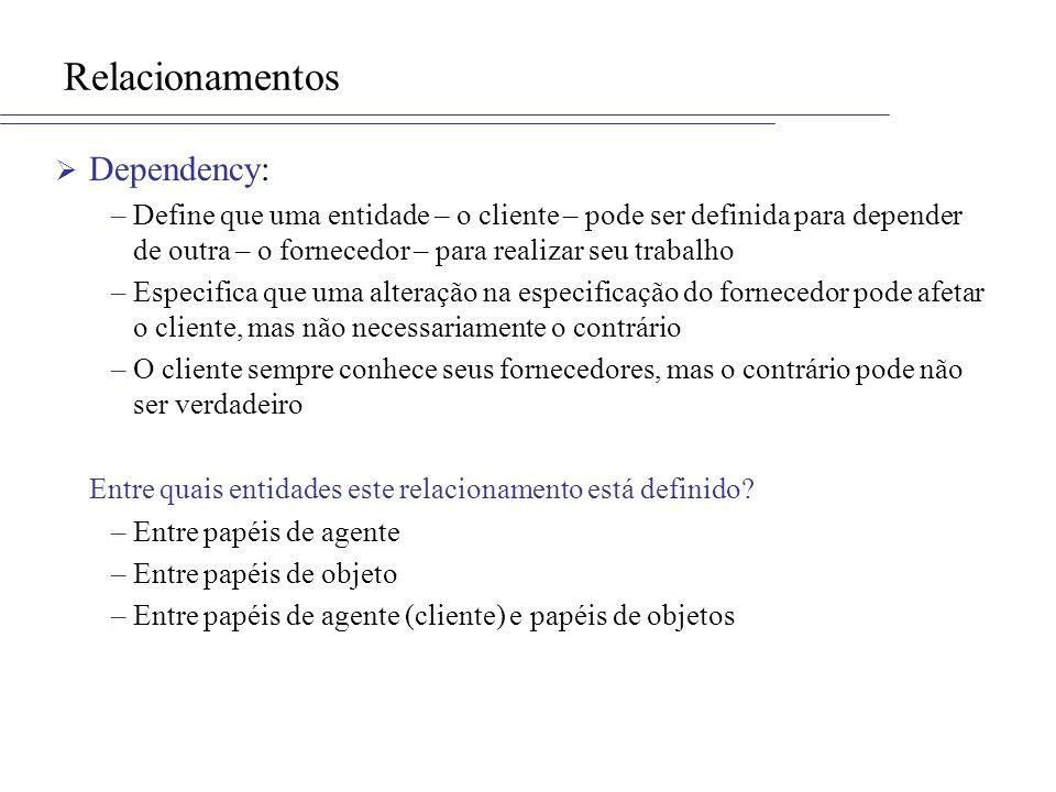Relacionamentos Dependency: –Define que uma entidade – o cliente – pode ser definida para depender de outra – o fornecedor – para realizar seu trabalh