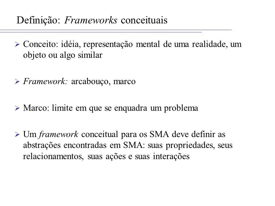 Definição: Frameworks conceituais Conceito: idéia, representação mental de uma realidade, um objeto ou algo similar Framework: arcabouço, marco Marco: