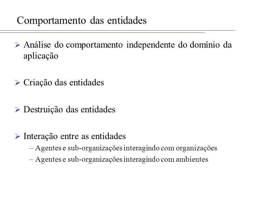 Comportamento das entidades Análise do comportamento independente do domínio da aplicação Criação das entidades Destruição das entidades Interação ent