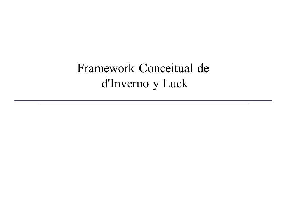 Framework Conceitual de d'Inverno y Luck