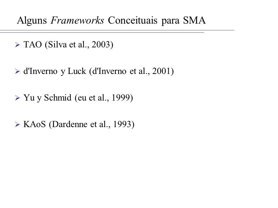 Alguns Frameworks Conceituais para SMA TAO (Silva et al., 2003) d'Inverno y Luck (d'Inverno et al., 2001) Yu y Schmid (eu et al., 1999) KAoS (Dardenne