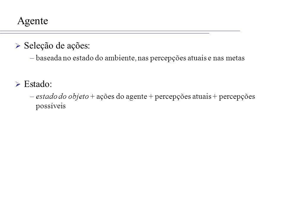 Agente Seleção de ações: –baseada no estado do ambiente, nas percepções atuais e nas metas Estado: –estado do objeto + ações do agente + percepções at
