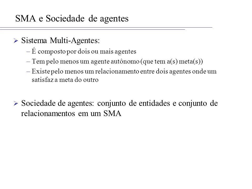 SMA e Sociedade de agentes Sistema Multi-Agentes: –É composto por dois ou mais agentes –Tem pelo menos um agente autônomo (que tem a(s) meta(s)) –Exis