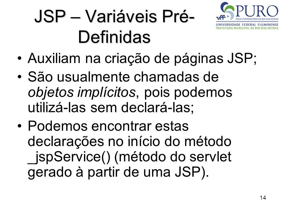 14 JSP – Variáveis Pré- Definidas Auxiliam na criação de páginas JSP; São usualmente chamadas de objetos implícitos, pois podemos utilizá-las sem decl