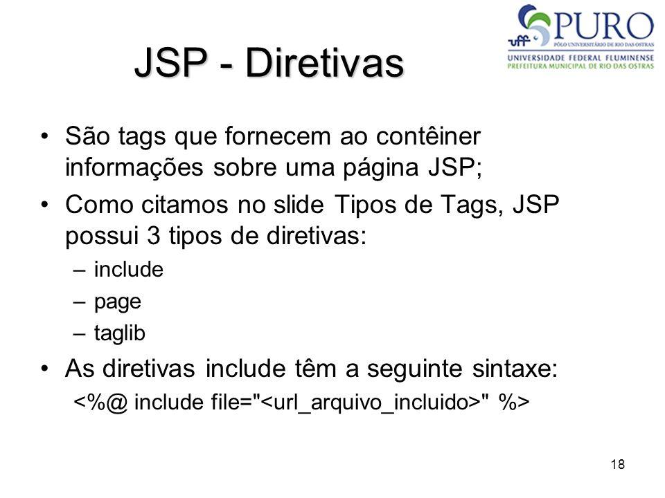 18 JSP - Diretivas São tags que fornecem ao contêiner informações sobre uma página JSP; Como citamos no slide Tipos de Tags, JSP possui 3 tipos de dir
