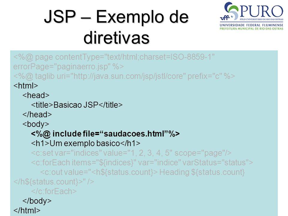 19 JSP – Exemplo de diretivas Basicao JSP Um exemplo basico Heading ${status.count}