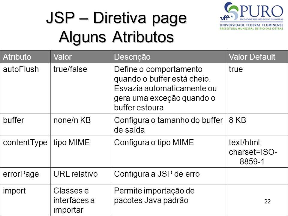 22 JSP – Diretiva page Alguns Atributos AtributoValorDescriçãoValor Default autoFlushtrue/falseDefine o comportamento quando o buffer está cheio. Esva
