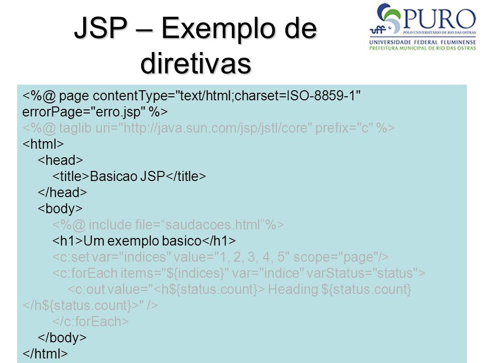 24 JSP – Exemplo de diretivas Basicao JSP Um exemplo basico Heading ${status.count}