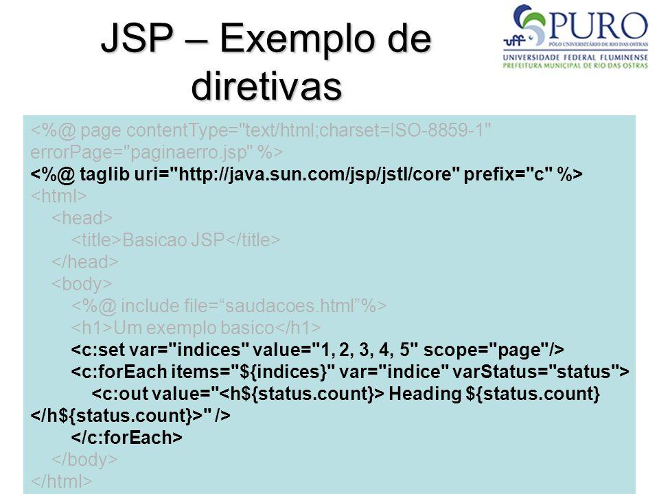 27 JSP – Exemplo de diretivas Basicao JSP Um exemplo basico Heading ${status.count}