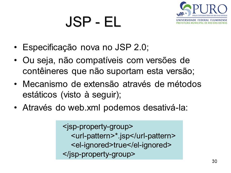 30 JSP - EL Especificação nova no JSP 2.0; Ou seja, não compatíveis com versões de contêineres que não suportam esta versão; Mecanismo de extensão atr