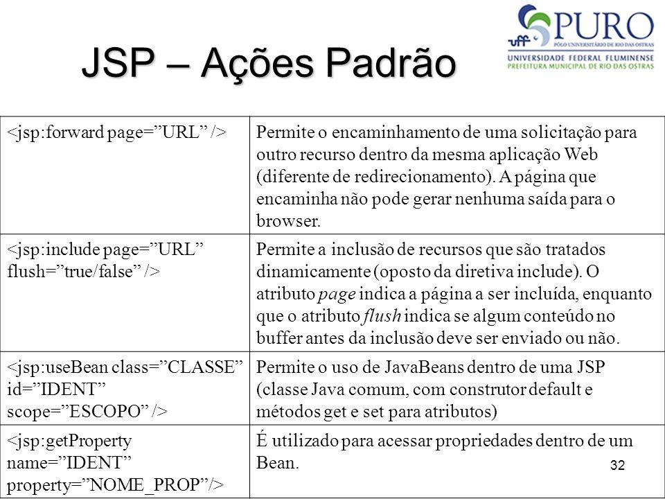 32 JSP – Ações Padrão Permite o encaminhamento de uma solicitação para outro recurso dentro da mesma aplicação Web (diferente de redirecionamento). A