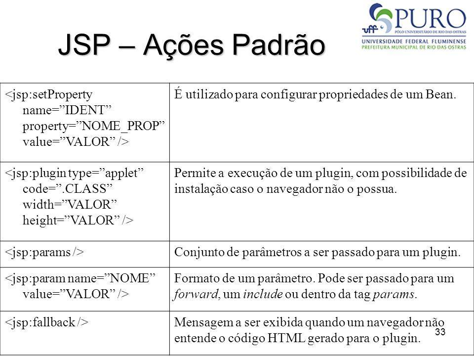 33 JSP – Ações Padrão É utilizado para configurar propriedades de um Bean. Permite a execução de um plugin, com possibilidade de instalação caso o nav