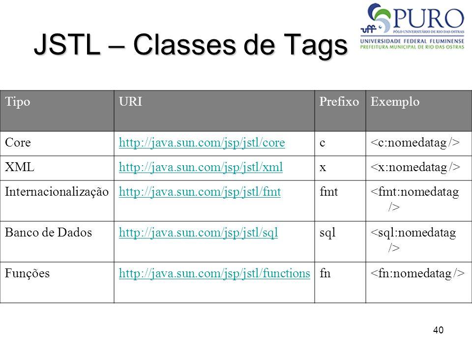 40 JSTL – Classes de Tags TipoURIPrefixoExemplo Corehttp://java.sun.com/jsp/jstl/corec XMLhttp://java.sun.com/jsp/jstl/xmlx Internacionalizaçãohttp://