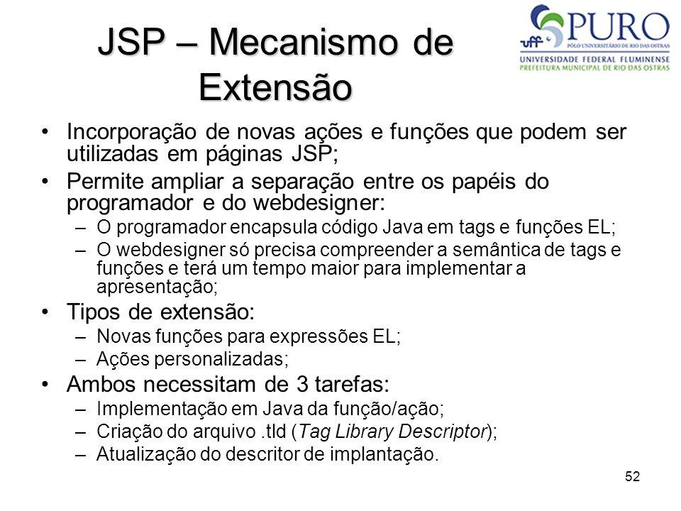 52 JSP – Mecanismo de Extensão Incorporação de novas ações e funções que podem ser utilizadas em páginas JSP; Permite ampliar a separação entre os pap