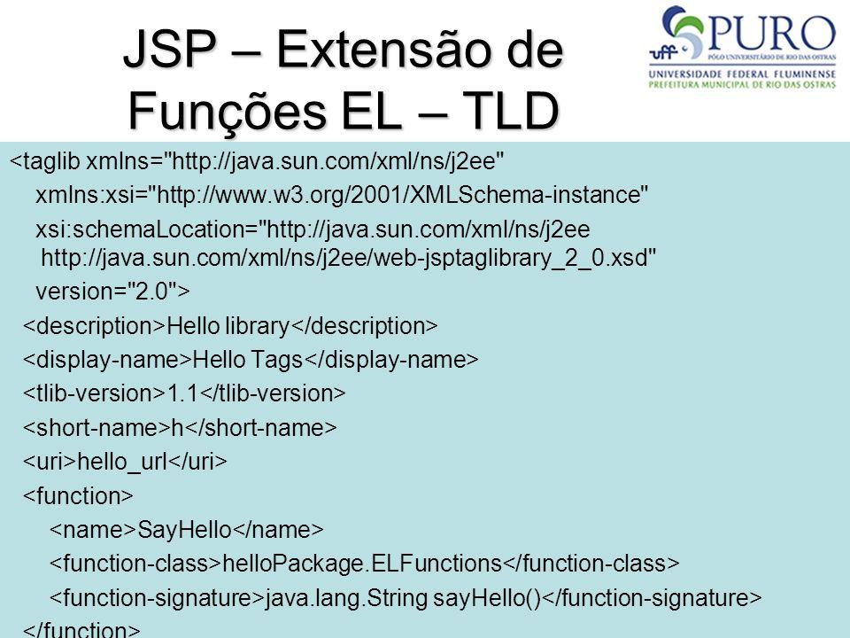 54 JSP – Extensão de Funções EL – TLD <taglib xmlns=