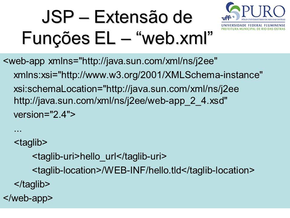 55 JSP – Extensão de Funções EL – web.xml <web-app xmlns=