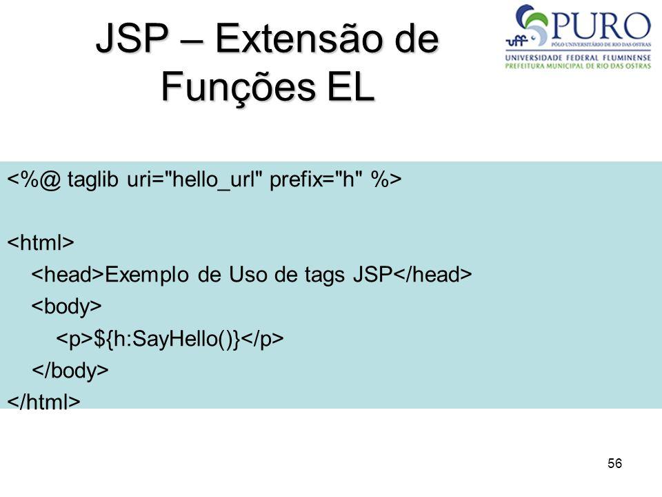 56 JSP – Extensão de Funções EL Exemplo de Uso de tags JSP ${h:SayHello()}