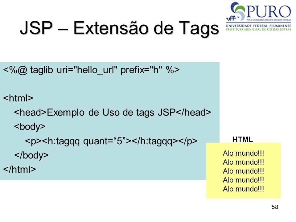 58 JSP – Extensão de Tags Exemplo de Uso de tags JSP Alo mundo!!! HTML