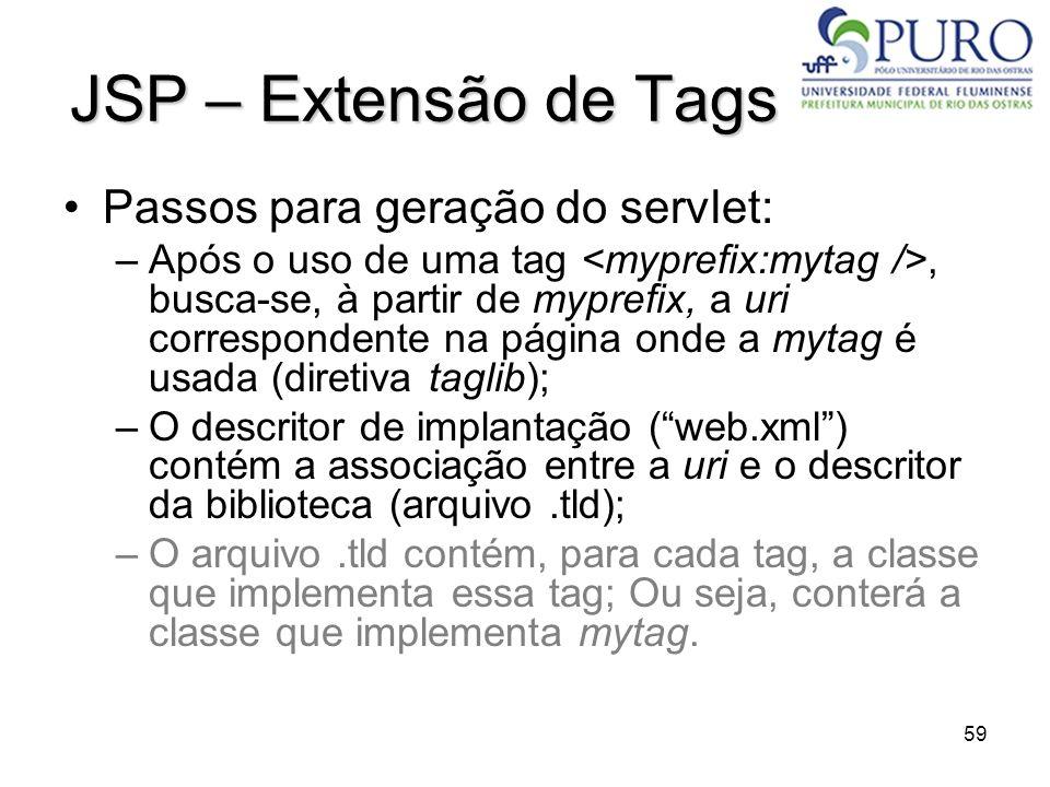 59 JSP – Extensão de Tags Passos para geração do servlet: –Após o uso de uma tag, busca-se, à partir de myprefix, a uri correspondente na página onde