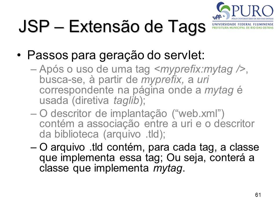 61 JSP – Extensão de Tags Passos para geração do servlet: –Após o uso de uma tag, busca-se, à partir de myprefix, a uri correspondente na página onde
